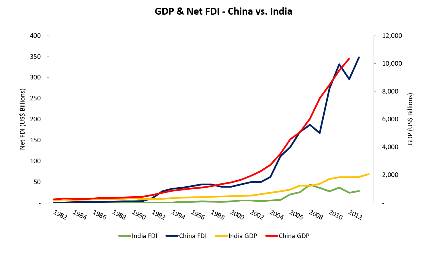 INDIA-VS-CHINA-Figure-2-min
